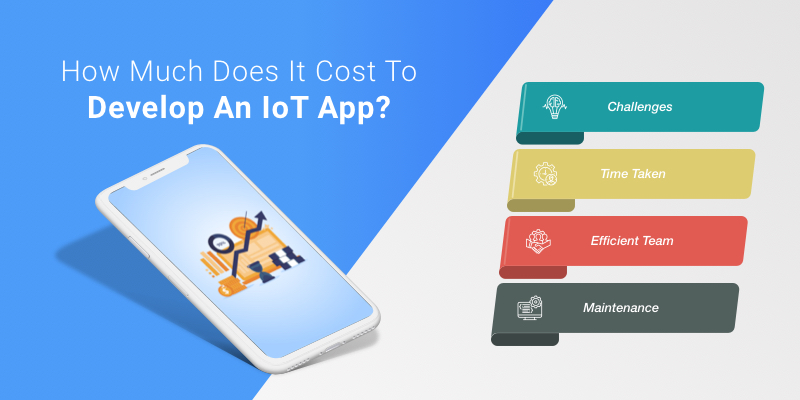 How Much Does It Cost To Develop An IoT App?