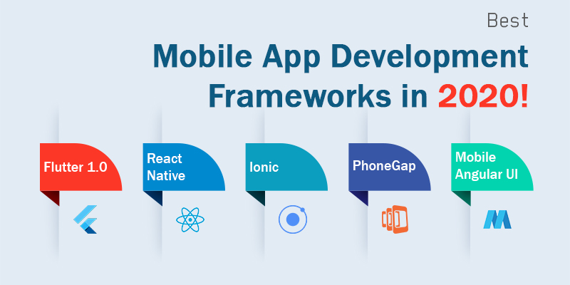 Top 5 Trending App Development Frameworks for 2020!