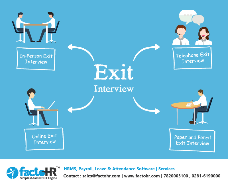 The Ultimate Guide to employee Offboarding with Exit Interviews