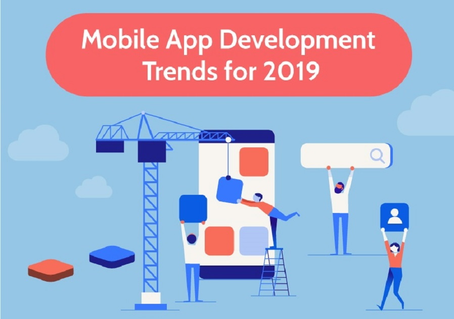 Mobile App Development Trends for 2019