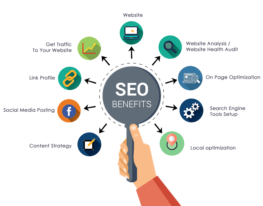 Why SEO Services Matters to your Business?