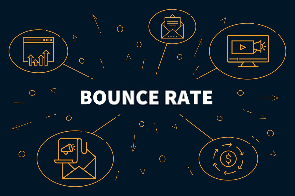 "Tips To Reduce ""Bounces"" On Your Amazon Product Listing"